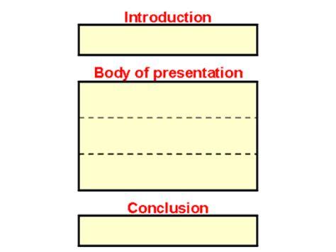 Conclusion dissertation revolution francaise