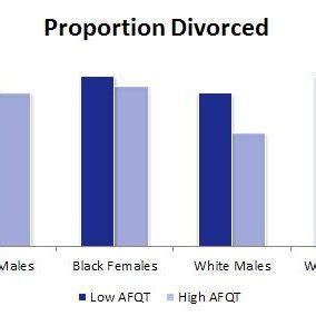 Racial Profiling Essay - 798 Words Cram